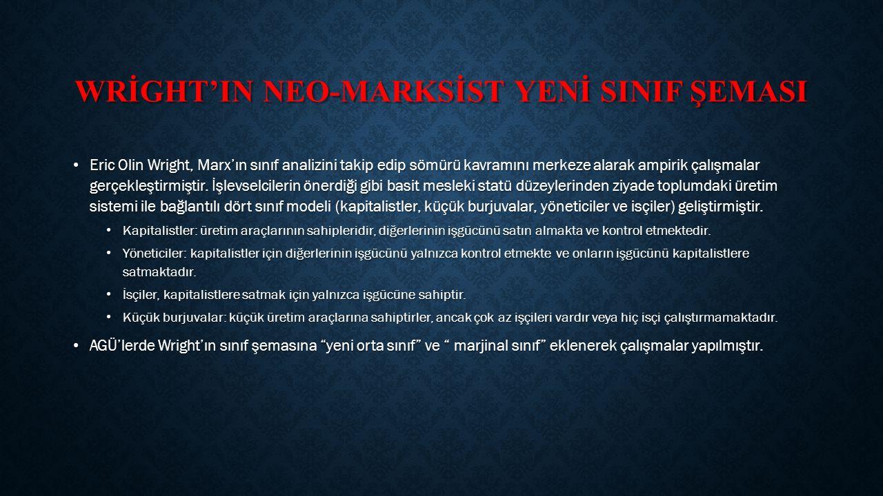 WRİGHT'IN NEO-MARKSİST YENİ SINIF ŞEMASI