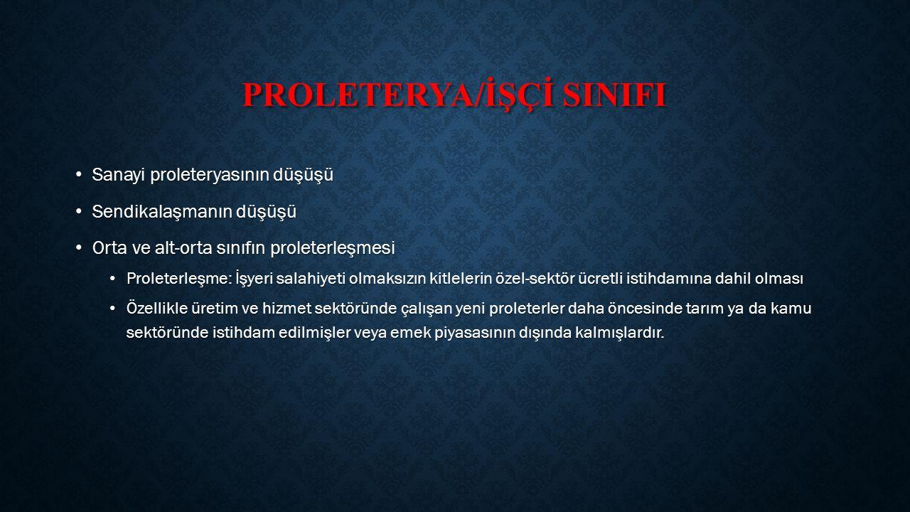 PROLETERYA/İŞÇİ SINIFI