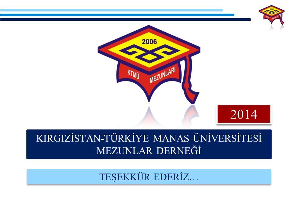 KIRGIZİSTAN-TÜRKİYE MANAS ÜNİVERSİTESİ