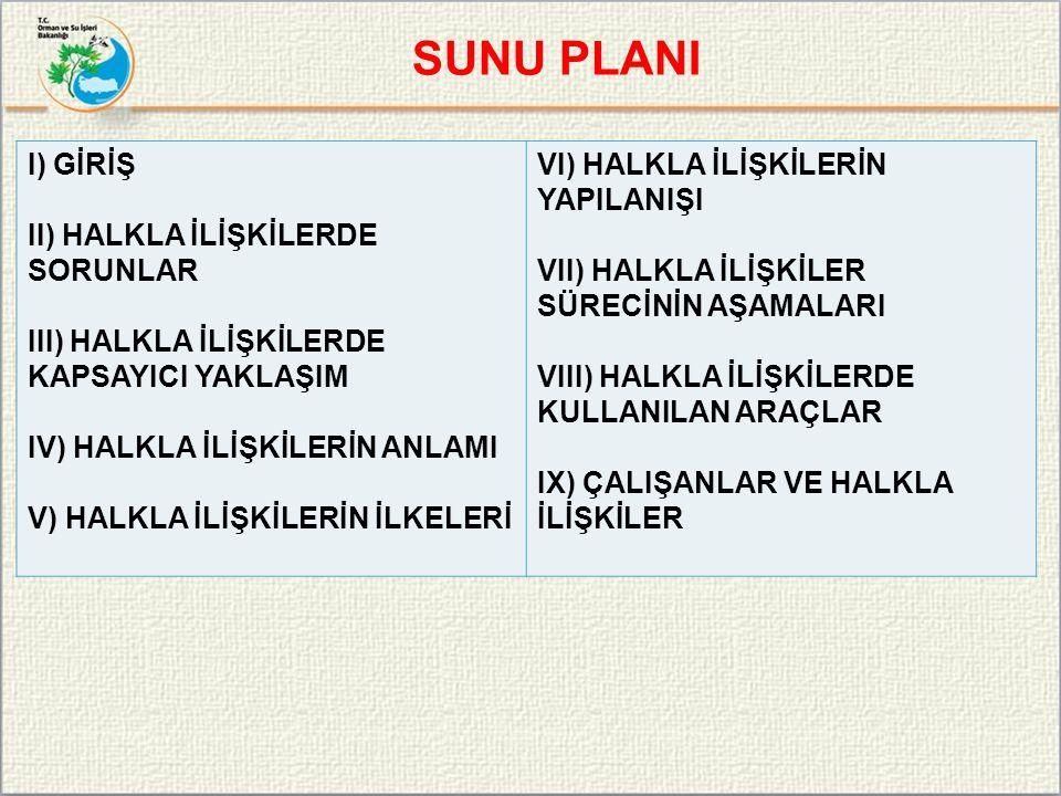 SUNU PLANI I) GİRİŞ II) HALKLA İLİŞKİLERDE SORUNLAR