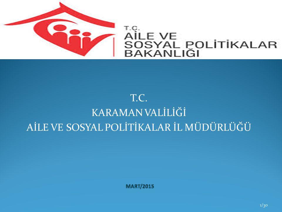 T.C. KARAMAN VALİLİĞİ AİLE VE SOSYAL POLİTİKALAR İL MÜDÜRLÜĞÜ