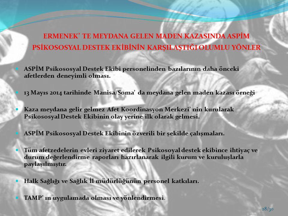 ERMENEK' TE MEYDANA GELEN MADEN KAZASINDA ASPİM PSİKOSOSYAL DESTEK EKİBİNİN KARŞILAŞTIĞI OLUMLU YÖNLER