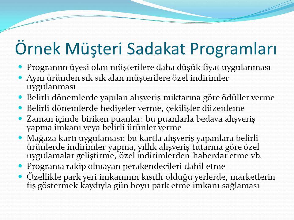 Örnek Müşteri Sadakat Programları