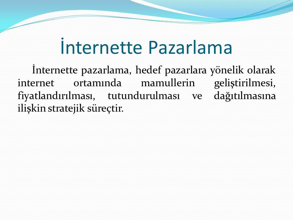 İnternette Pazarlama
