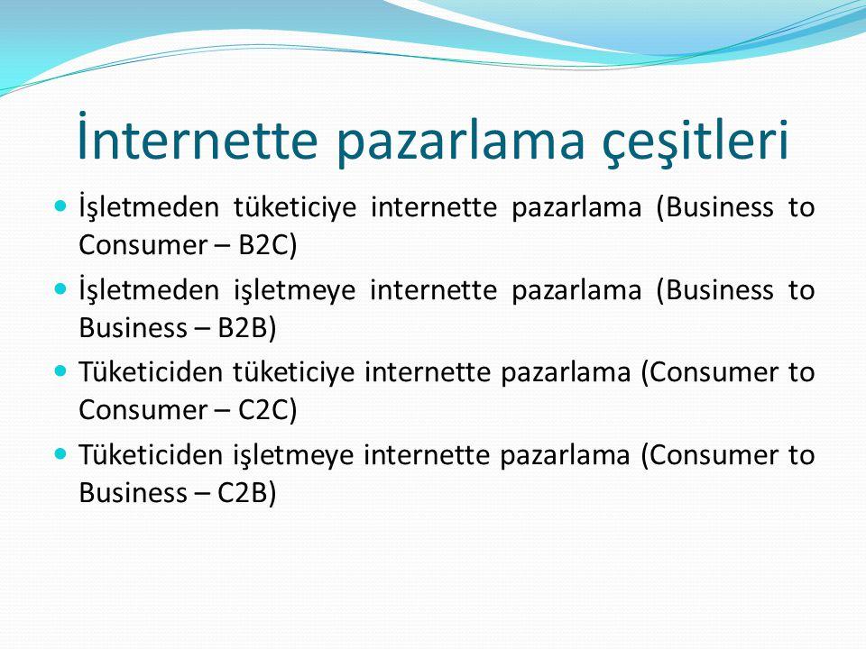 İnternette pazarlama çeşitleri