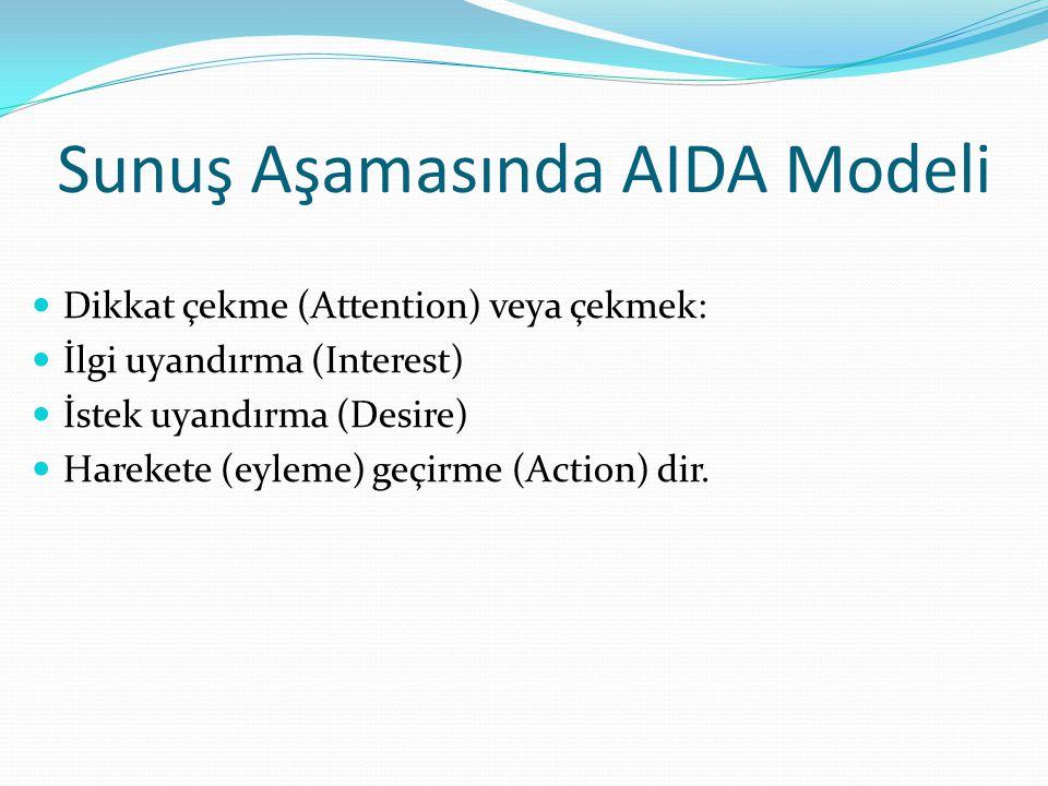 Sunuş Aşamasında AIDA Modeli