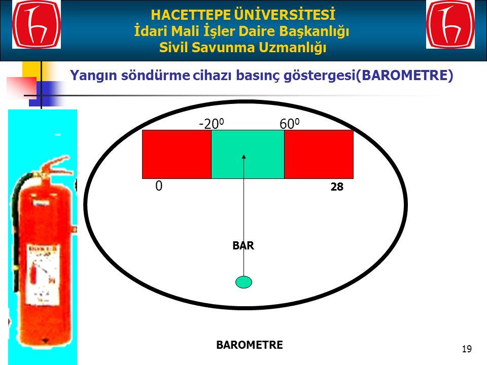 28 BAR BAROMETRE HACETTEPE ÜNİVERSİTESİ
