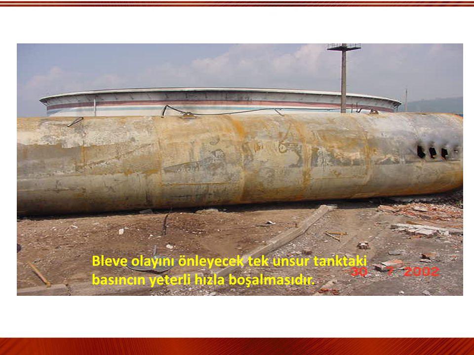 Bleve olayını önleyecek tek unsur tanktaki basıncın yeterli hızla boşalmasıdır.