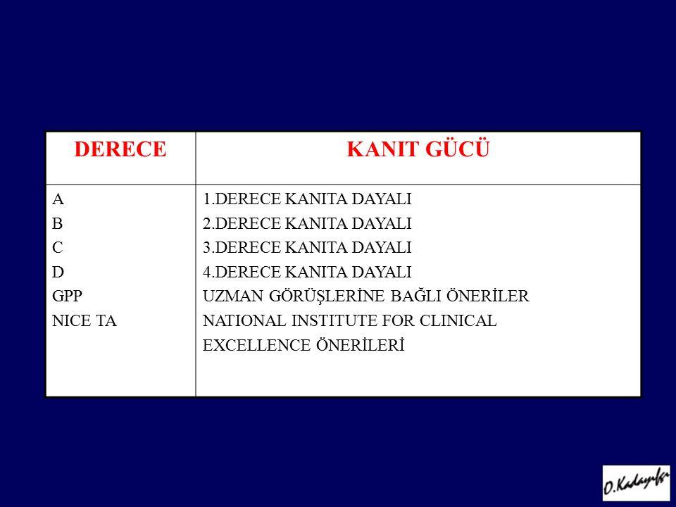 DERECE KANIT GÜCÜ A B C D GPP NICE TA 1.DERECE KANITA DAYALI
