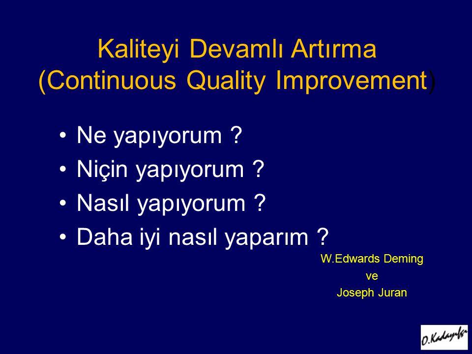 Kaliteyi Devamlı Artırma (Continuous Quality Improvement)