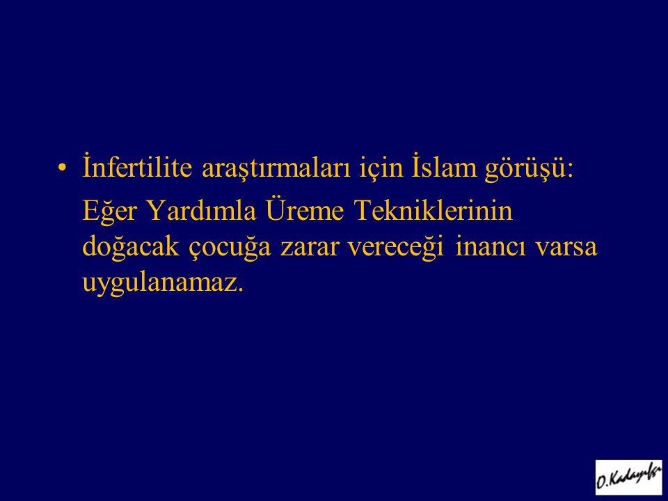 İnfertilite araştırmaları için İslam görüşü: