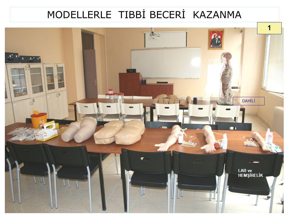 MODELLERLE TIBBİ BECERİ KAZANMA