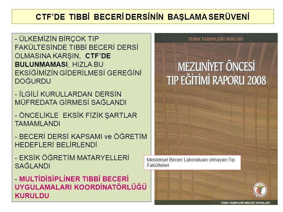 CTF'DE TIBBİ BECERİ DERSİNİN BAŞLAMA SERÜVENİ