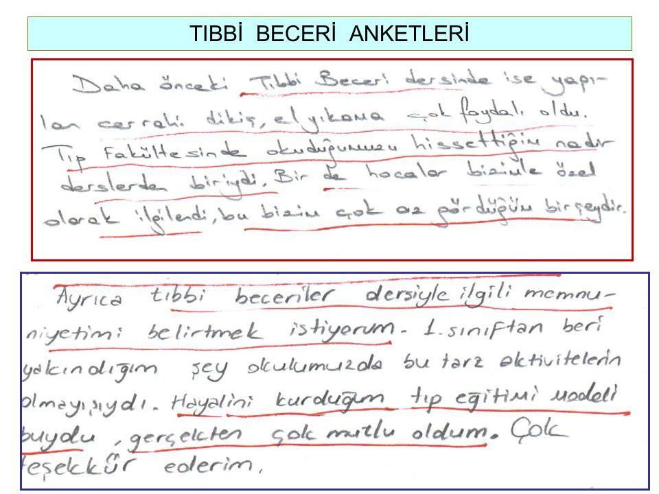 TIBBİ BECERİ ANKETLERİ