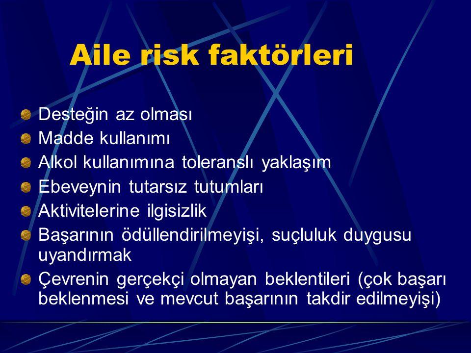 Aile risk faktörleri Desteğin az olması Madde kullanımı
