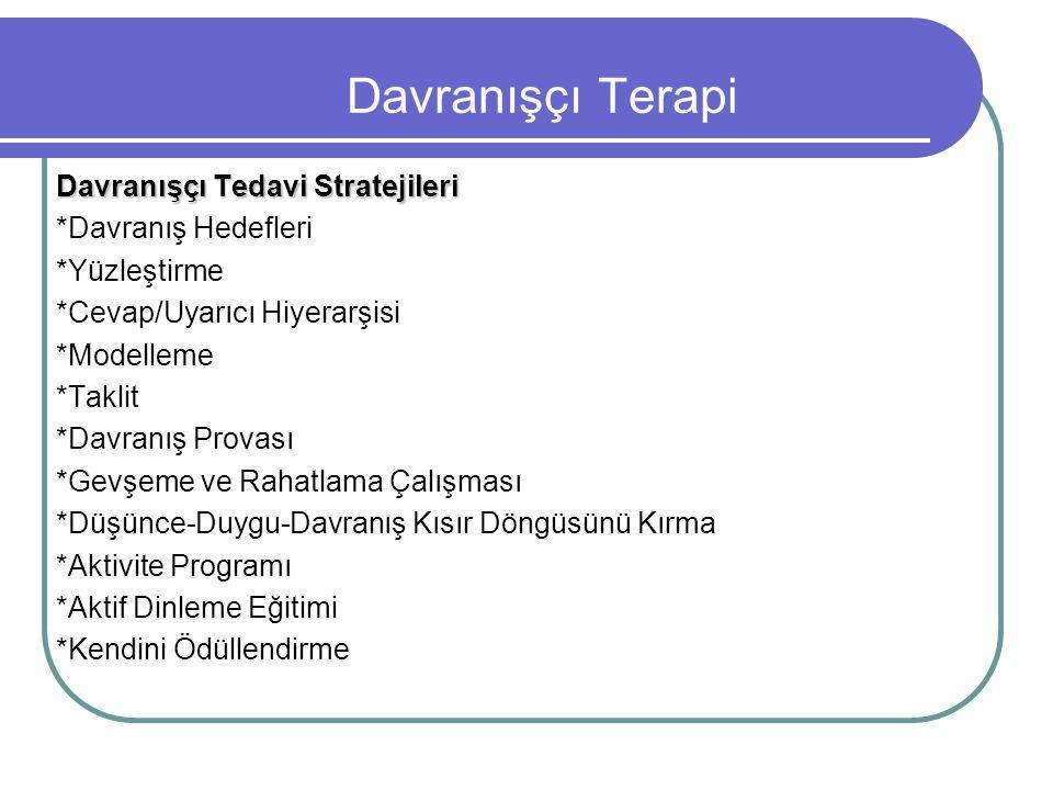 Davranışçı Terapi Davranışçı Tedavi Stratejileri *Davranış Hedefleri