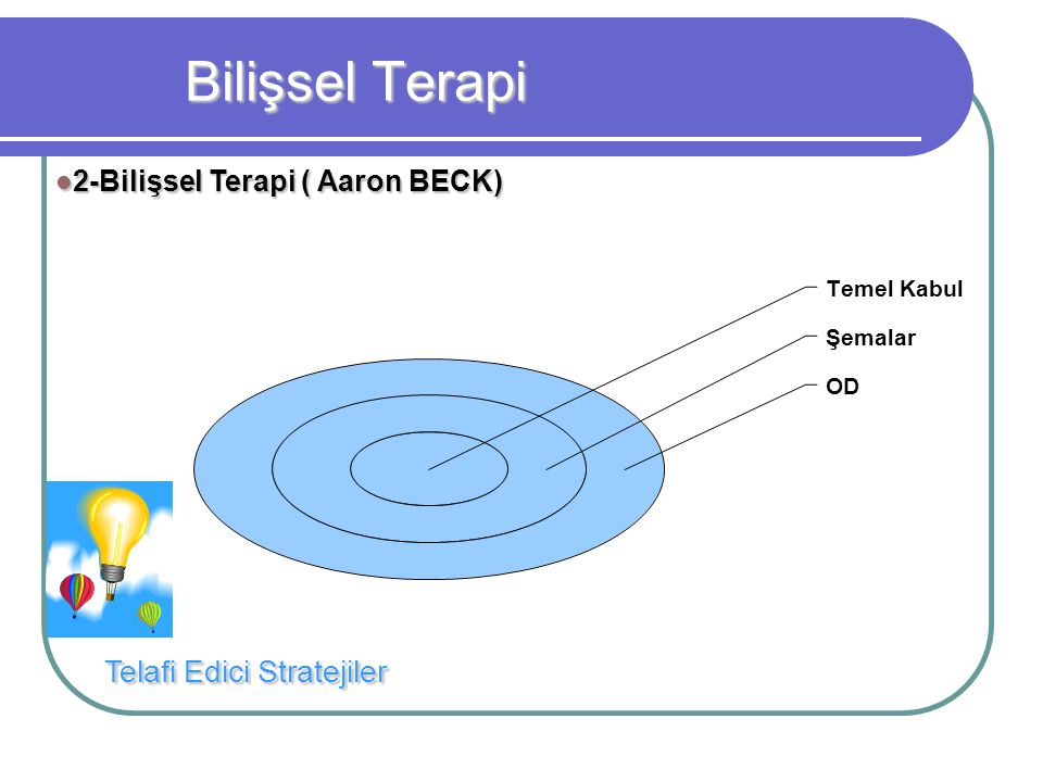 Bilişsel Terapi Telafi Edici Stratejiler