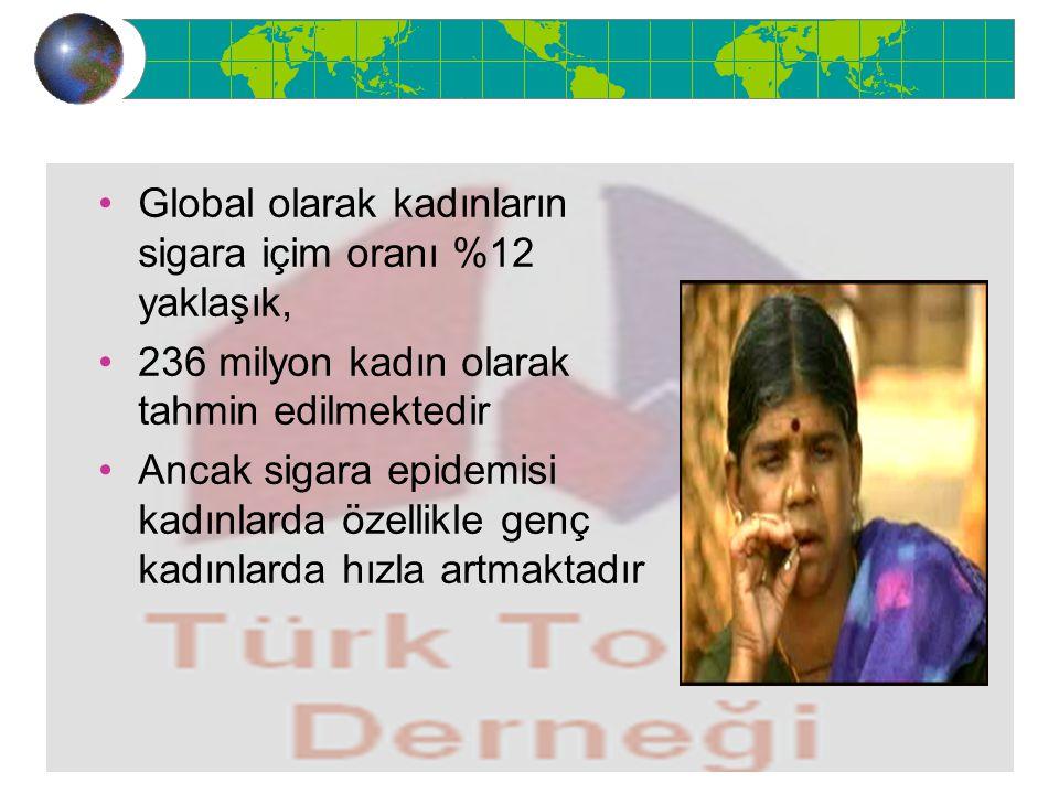 Global olarak kadınların sigara içim oranı %12 yaklaşık,