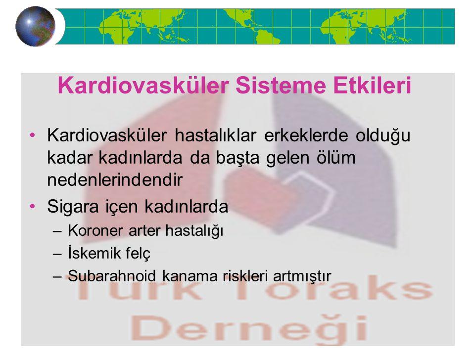 Kardiovasküler Sisteme Etkileri