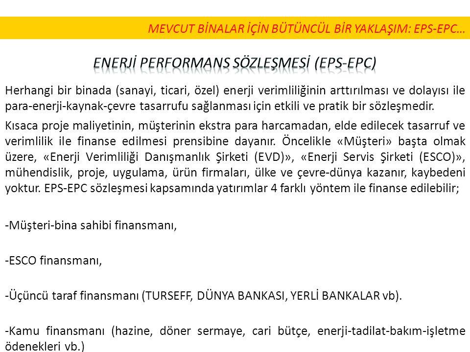 ENERJİ PERFORMANS SÖZLEŞMESİ (EPS-EPC)