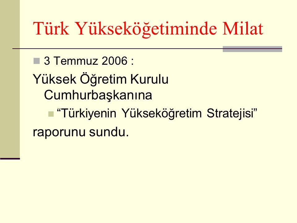 Türk Yükseköğetiminde Milat