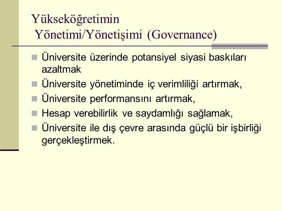 Yükseköğretimin Yönetimi/Yönetişimi (Governance)