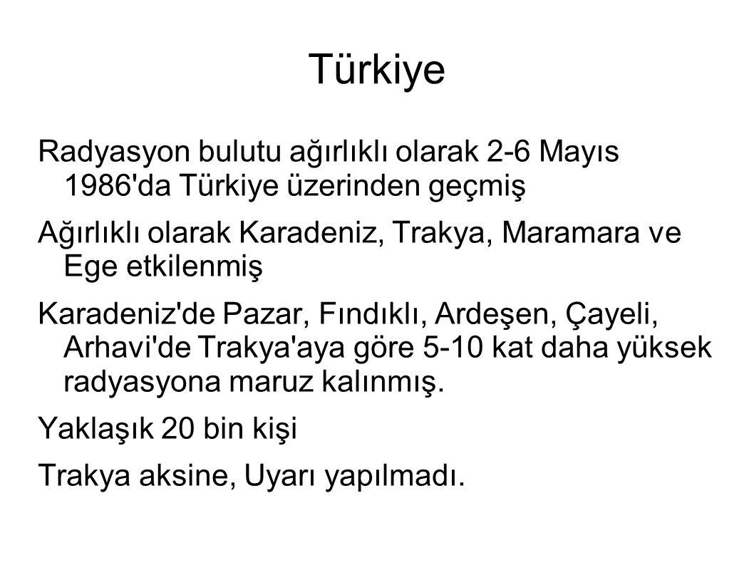 Türkiye Radyasyon bulutu ağırlıklı olarak 2-6 Mayıs 1986 da Türkiye üzerinden geçmiş.