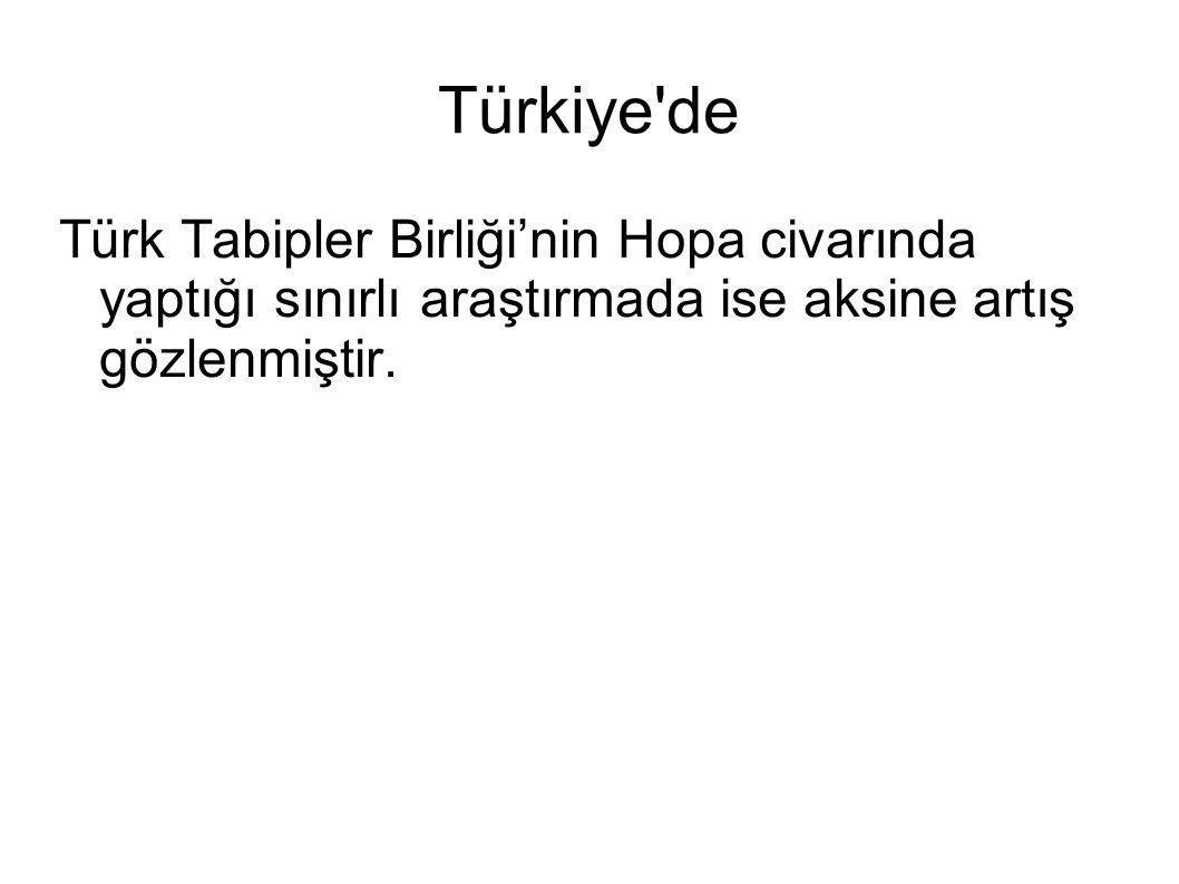Türkiye de Türk Tabipler Birliği'nin Hopa civarında yaptığı sınırlı araştırmada ise aksine artış gözlenmiştir.