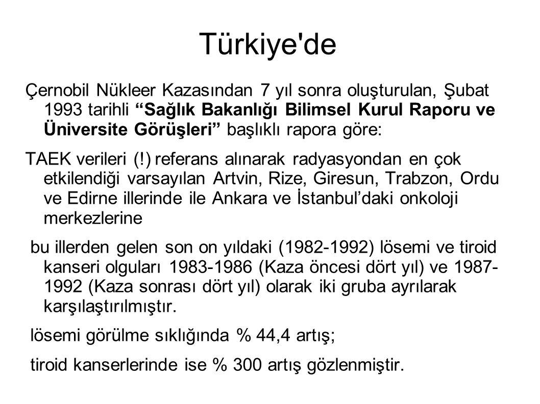 Türkiye de