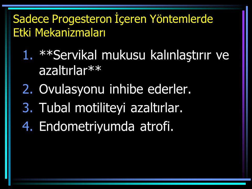 Sadece Progesteron İçeren Yöntemlerde Etki Mekanizmaları