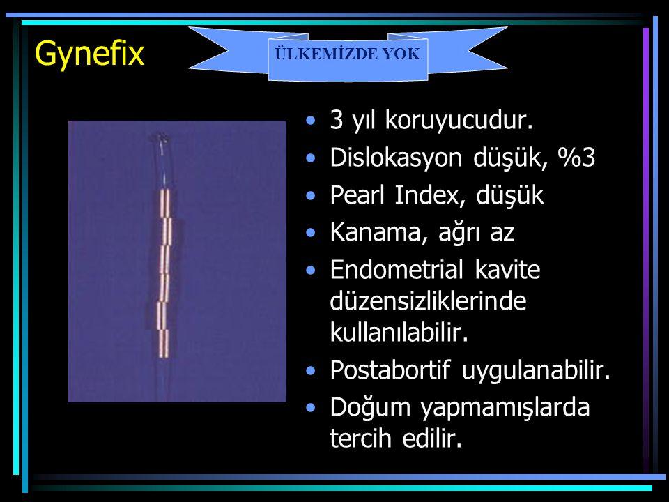 Gynefix 3 yıl koruyucudur. Dislokasyon düşük, %3 Pearl Index, düşük