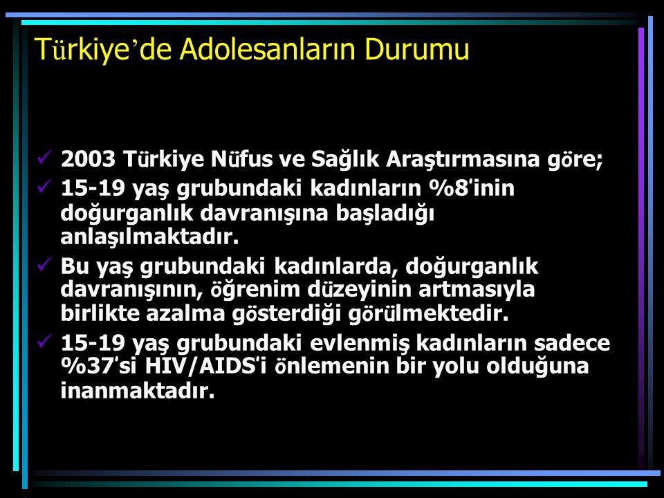 Türkiye'de Adolesanların Durumu