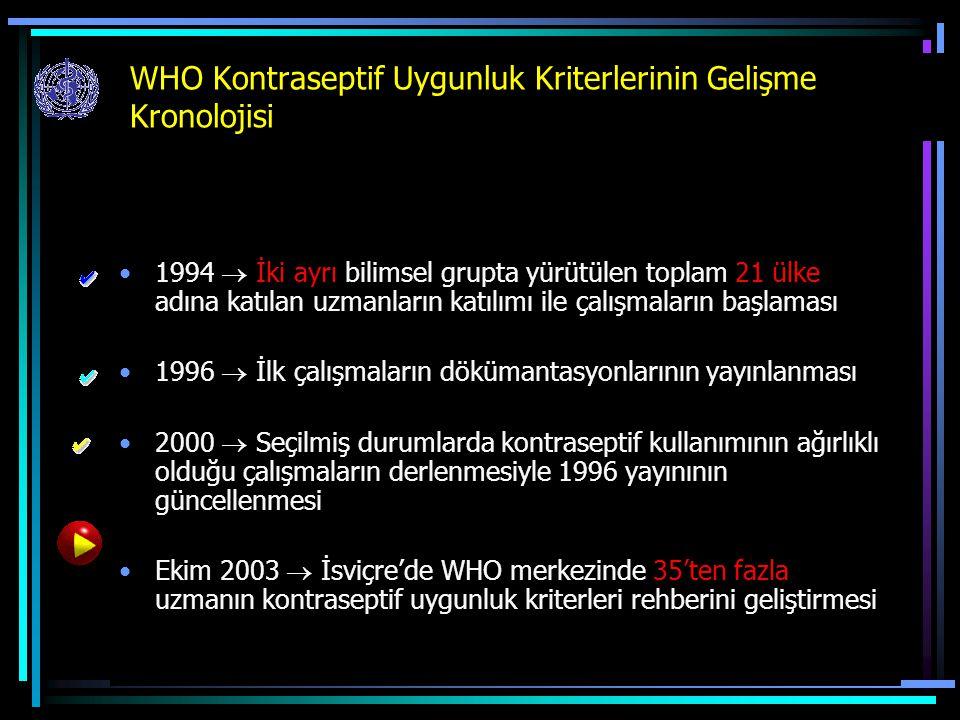 WHO Kontraseptif Uygunluk Kriterlerinin Gelişme Kronolojisi