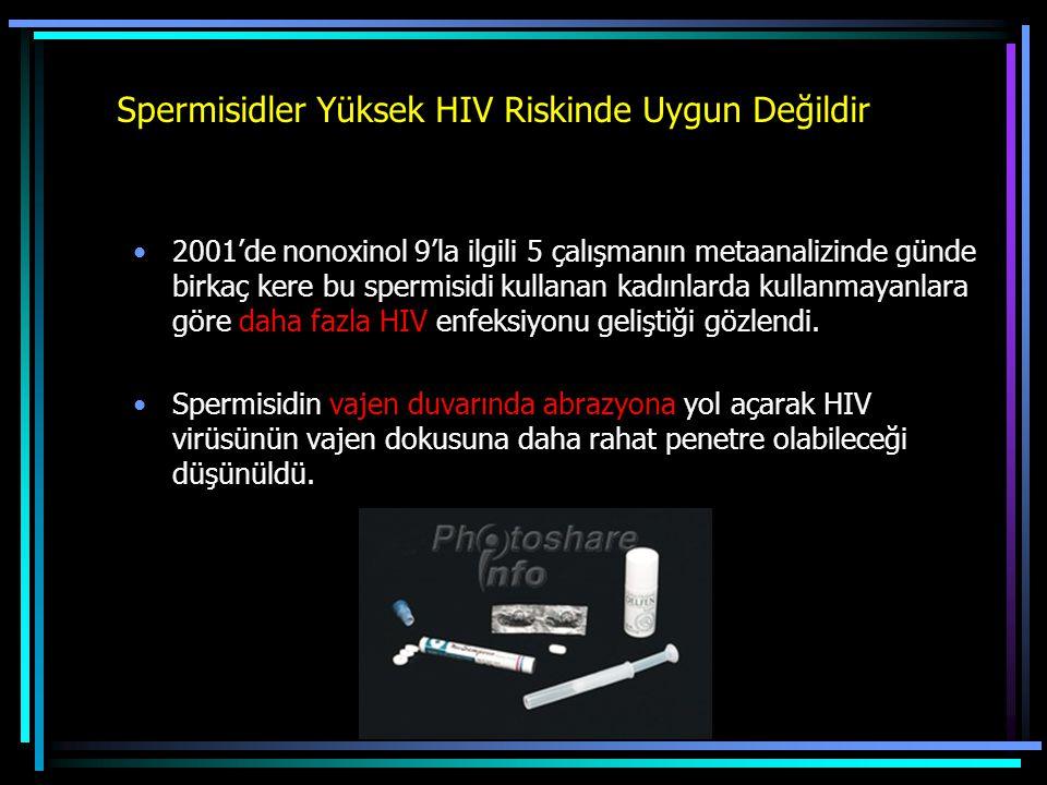 Spermisidler Yüksek HIV Riskinde Uygun Değildir
