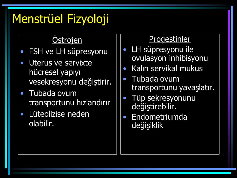 Menstrüel Fizyoloji Östrojen FSH ve LH süpresyonu