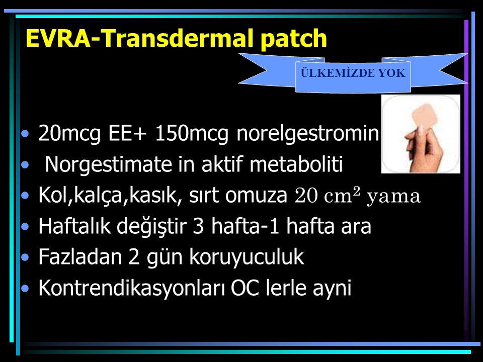 EVRA-Transdermal patch