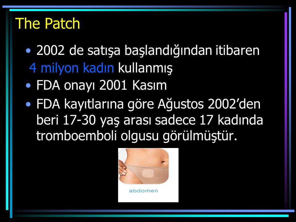 The Patch 2002 de satışa başlandığından itibaren
