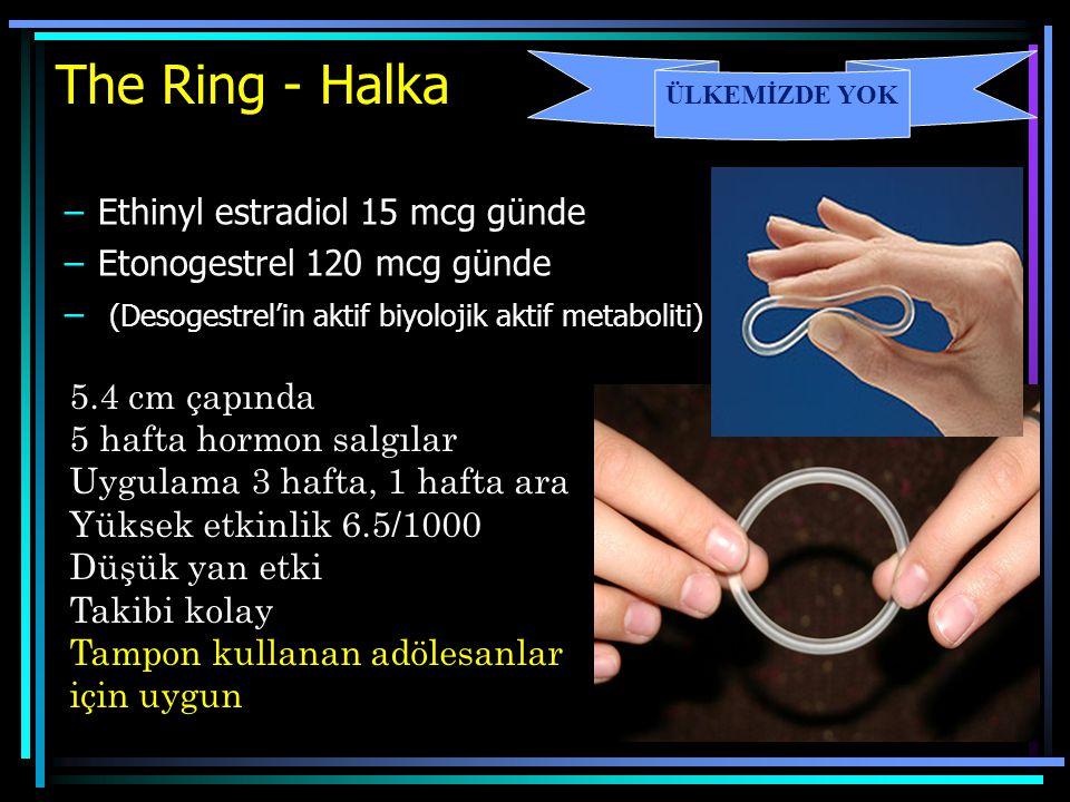 The Ring - Halka Ethinyl estradiol 15 mcg günde