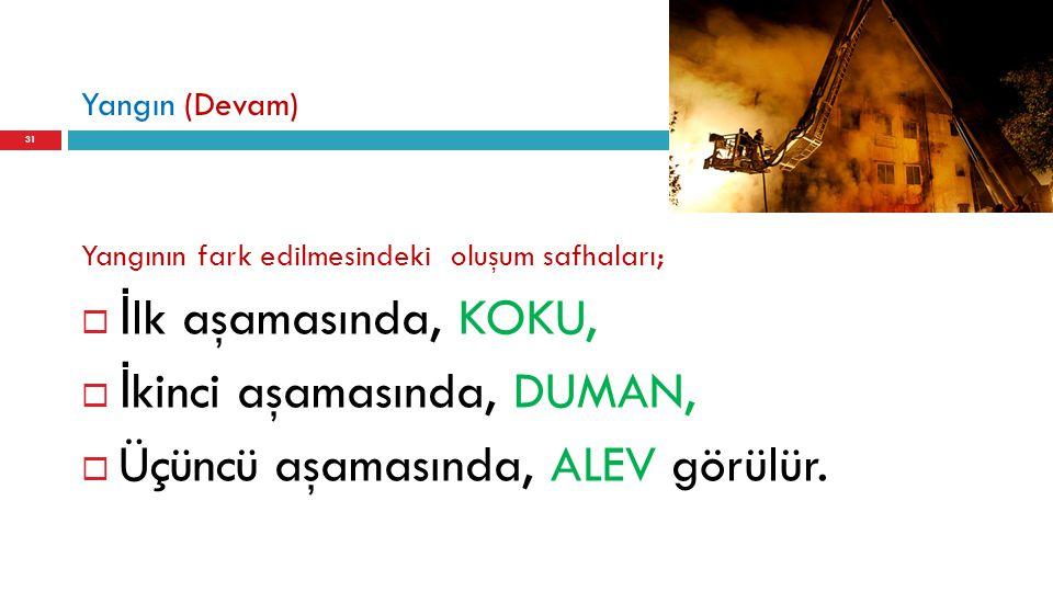 İkinci aşamasında, DUMAN, Üçüncü aşamasında, ALEV görülür.
