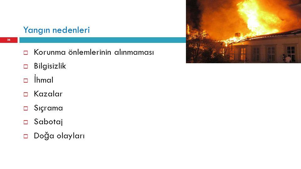 Yangın nedenleri Korunma önlemlerinin alınmaması Bilgisizlik İhmal