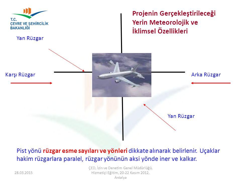 Projenin Gerçekleştirileceği Yerin Meteorolojik ve