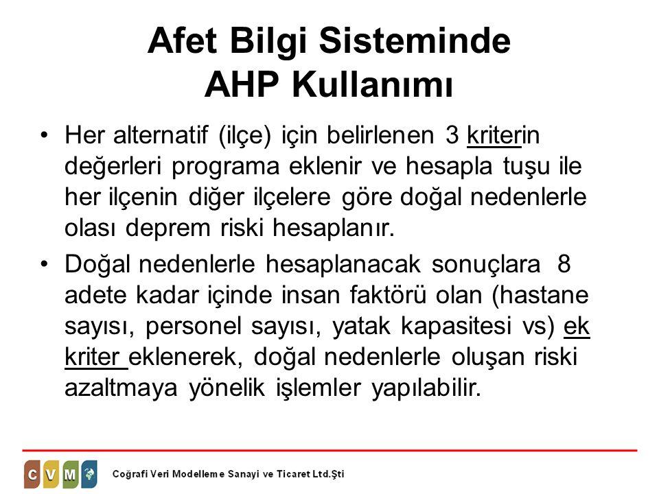 Afet Bilgi Sisteminde AHP Kullanımı