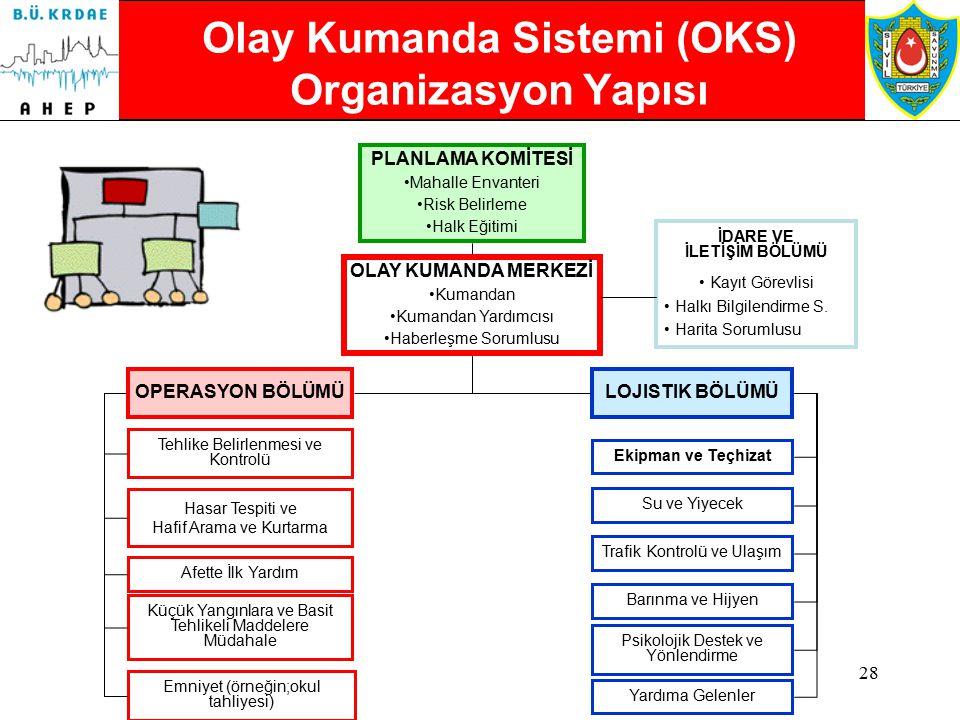 Olay Kumanda Sistemi (OKS) Organizasyon Yapısı