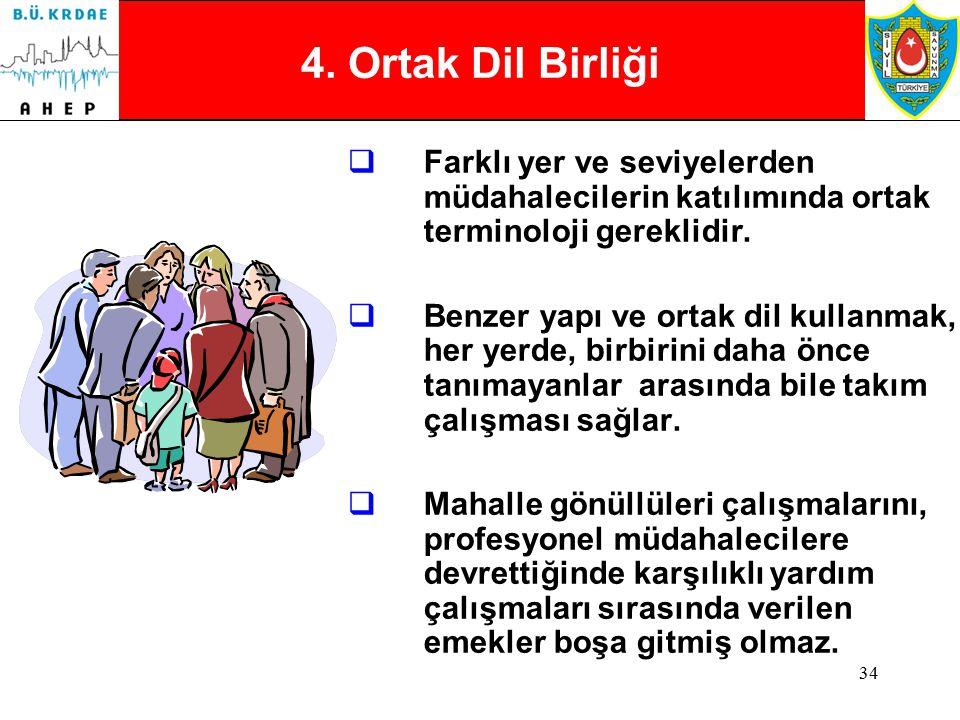 4. Ortak Dil Birliği Farklı yer ve seviyelerden müdahalecilerin katılımında ortak terminoloji gereklidir.