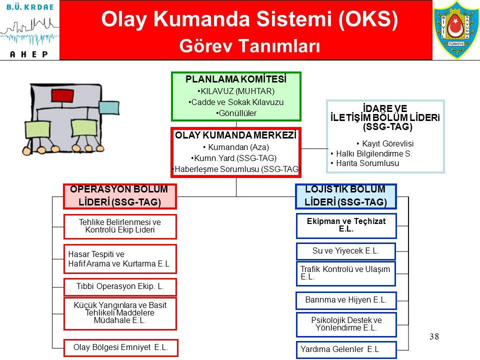 Olay Kumanda Sistemi (OKS) Görev Tanımları