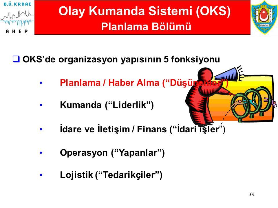 Olay Kumanda Sistemi (OKS) Planlama Bölümü