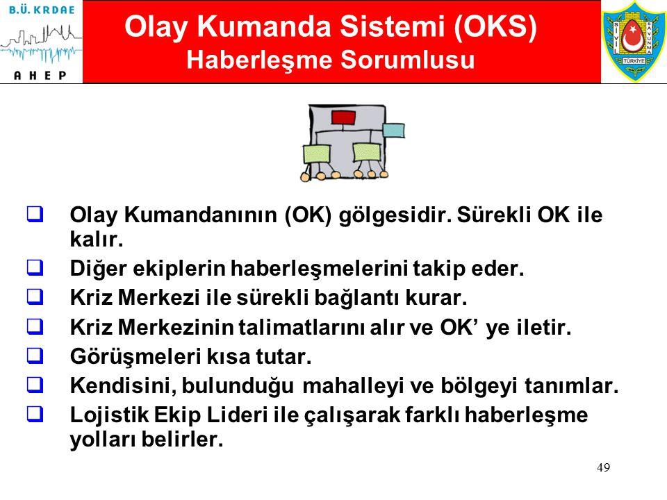 Olay Kumanda Sistemi (OKS) Haberleşme Sorumlusu