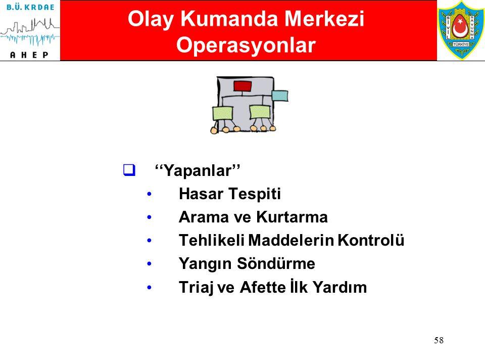 Olay Kumanda Merkezi Operasyonlar