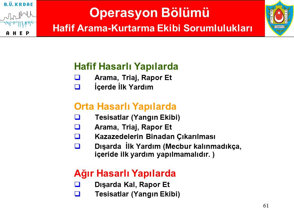 Operasyon Bölümü Hafif Arama-Kurtarma Ekibi Sorumlulukları