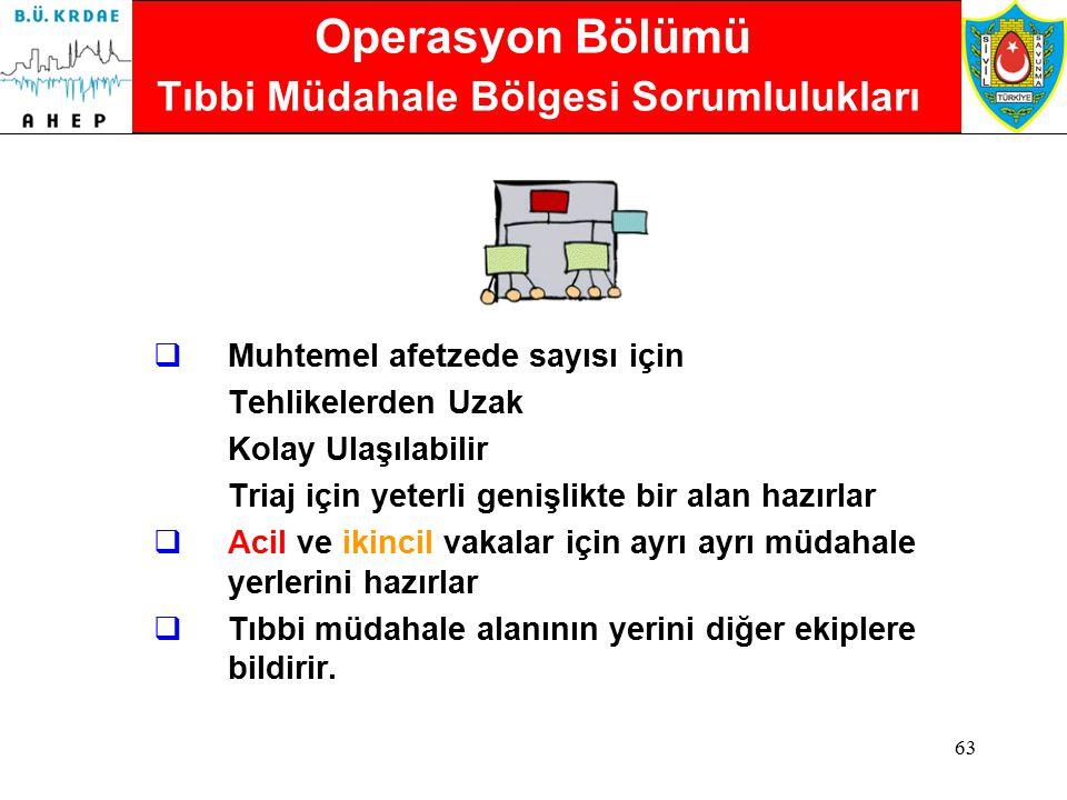 Operasyon Bölümü Tıbbi Müdahale Bölgesi Sorumlulukları